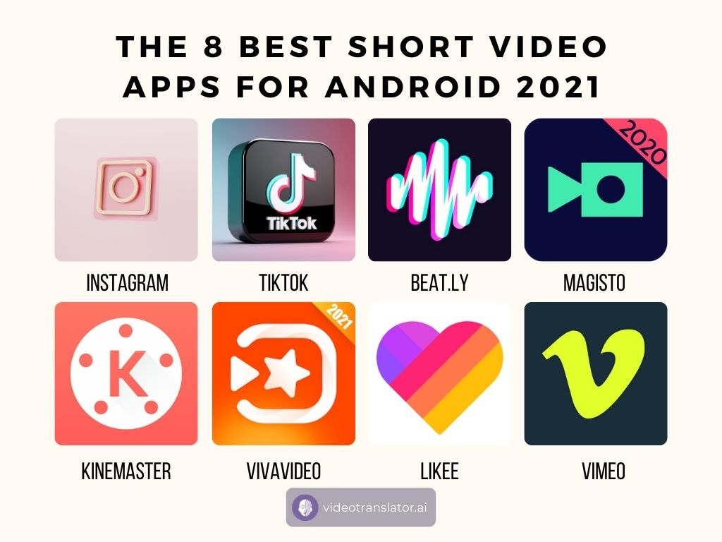 Android's Best Short Video Editor 2021
